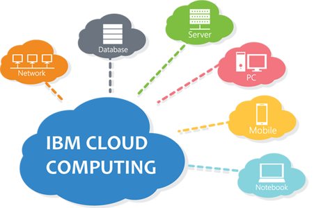 IBM Enterprise Cloud System | IBM Cloud Managed Services